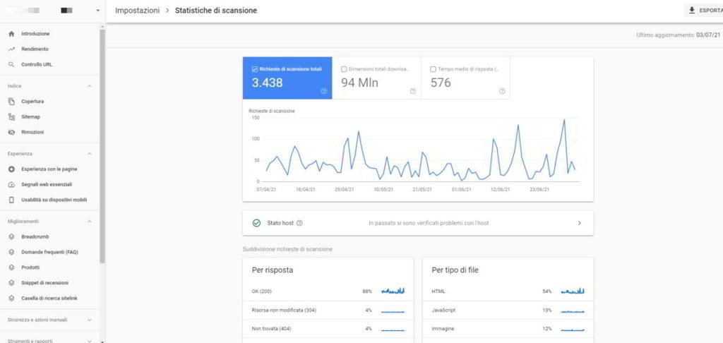 Statistiche di Scansione Google Search Console